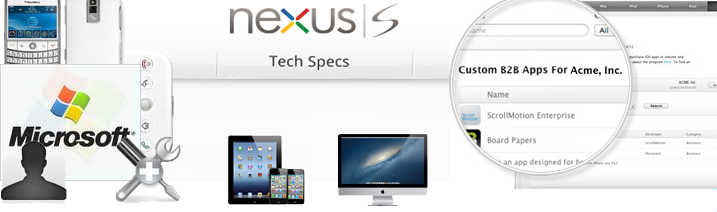 all device and equipment compatible websites and apps